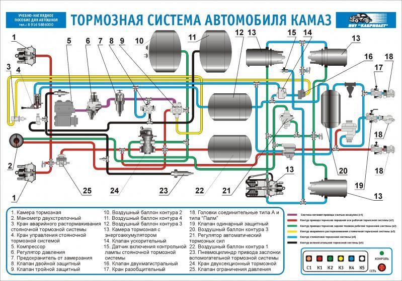 Ваз 2115 высоковольтные провода схема.  Схема аварийки на ваз 2101.
