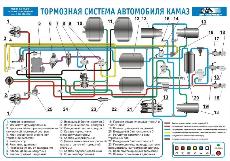 Схема проводки на камаз